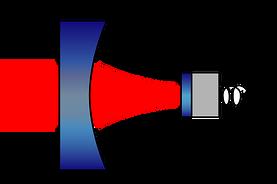 photon2