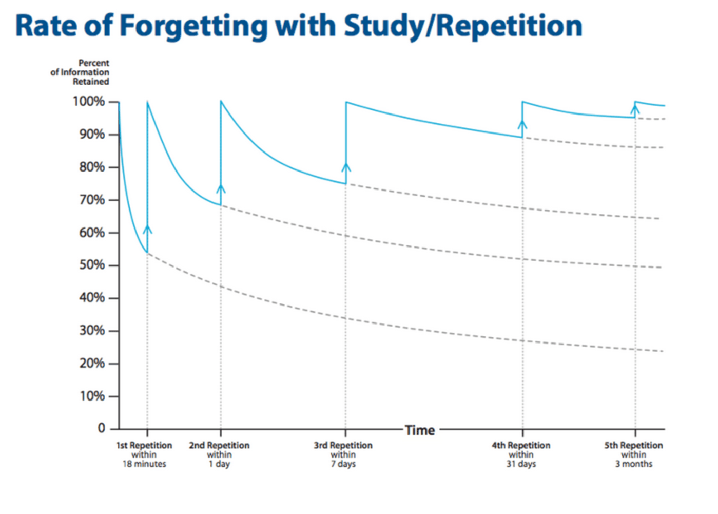 forgetting_curve_retention.png