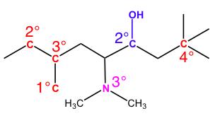 Chemistry Tutoring: Explaining Greek Symbols in Organic
