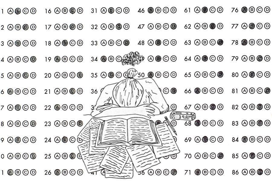 standardized tests-1